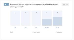 Season One Listener Survey Results